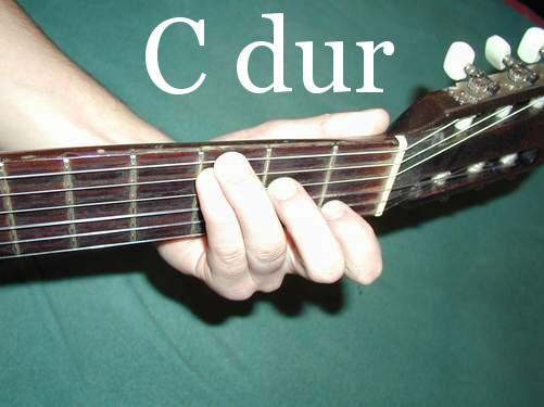 Akordy na kytaru, fotky hmat