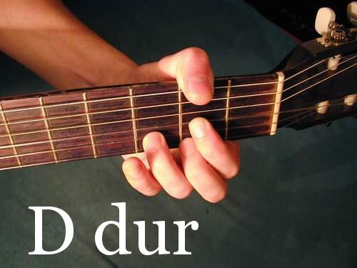 Akordy na kytaru, fotky hmatů Аккорды H7